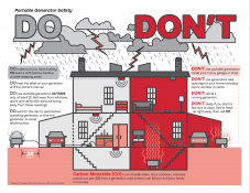 carbon monoxide is a deadly poison. do's and don'ts